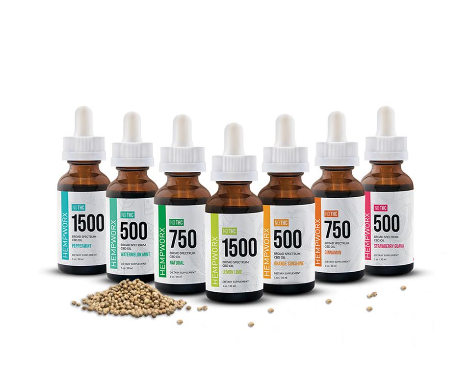 HempWorx CBD Oil THC Free Broad Spectrum